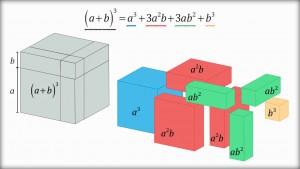 55 video di matematica per il biennio del liceo