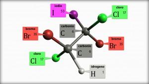 4 video di chimica organica per il triennio